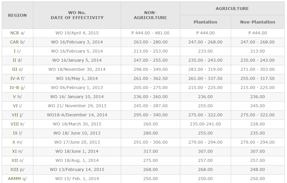 19yo filipina earning pesos 2 5